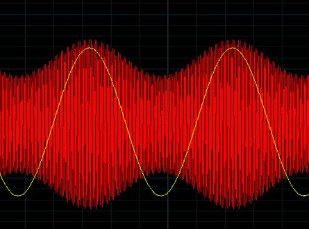 amplitude modulation AD633