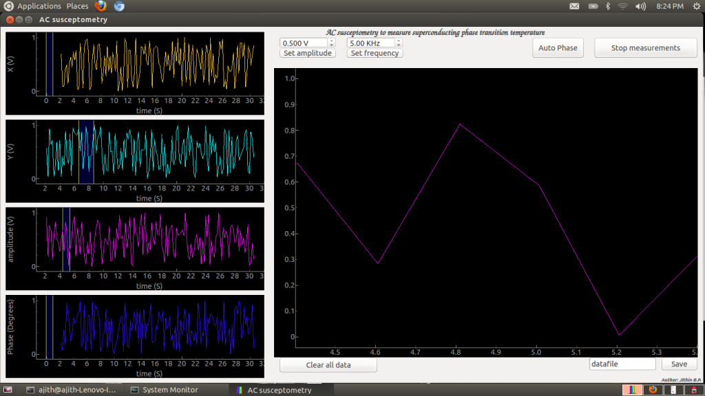 Screenshot of Qt-application coded for AC susceptometry measurements via an SR830 Lock-in amplifier
