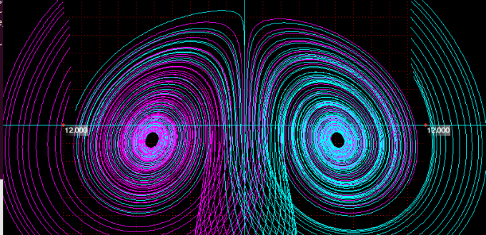 lorentz_attractor