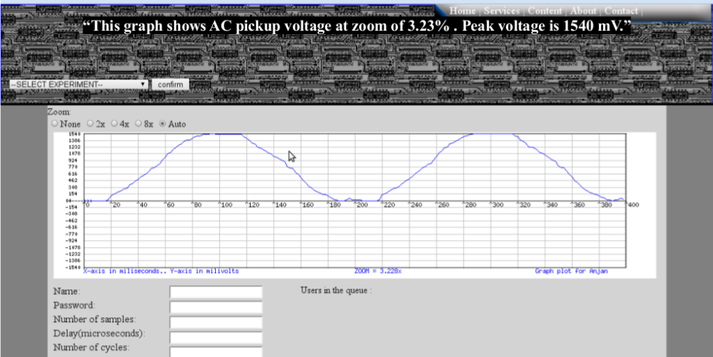 virtual lab iit kanpur oscilloscope