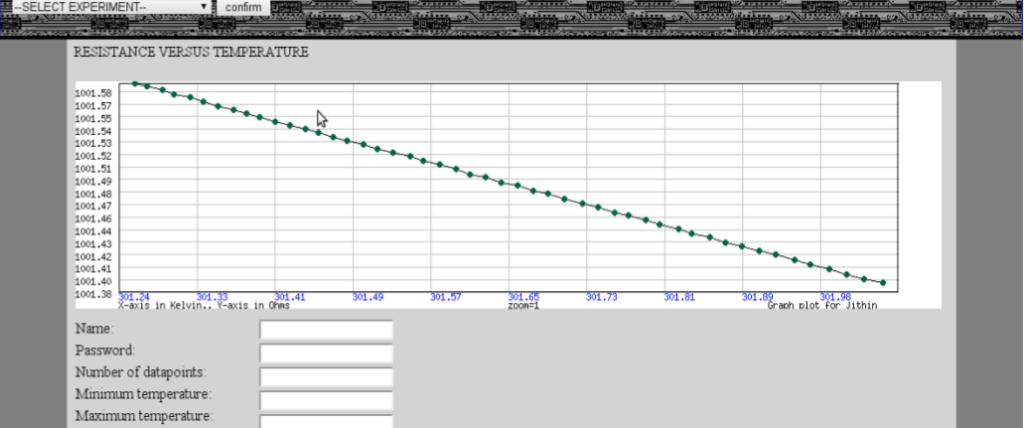 virtual lab iit kanpur temperature dependence